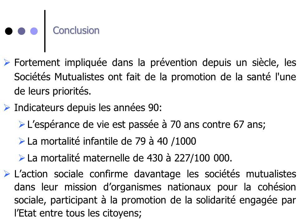 Conclusion Fortement impliquée dans la prévention depuis un siècle, les Sociétés Mutualistes ont fait de la promotion de la santé l'une de leurs prior