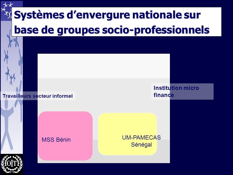 Travailleurs secteur informel MSS Bénin Systèmes denvergure nationale sur base de groupes socio-professionnels Institution micro finance UM-PAMECAS Sénégal