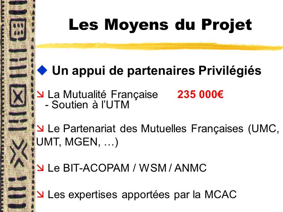 Les Moyens du Projet u Un appui de partenaires Privilégiés æ La Mutualité Française 235 000 - Soutien à lUTM æ Le Partenariat des Mutuelles Françaises