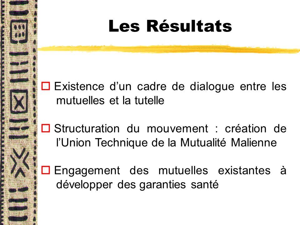 Les Résultats o Existence dun cadre de dialogue entre les mutuelles et la tutelle o Structuration du mouvement : création de lUnion Technique de la Mu