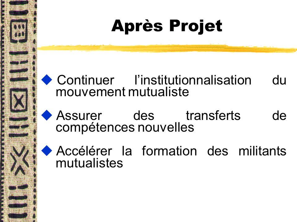 Après Projet u Continuer linstitutionnalisation du mouvement mutualiste u Assurer des transferts de compétences nouvelles u Accélérer la formation des