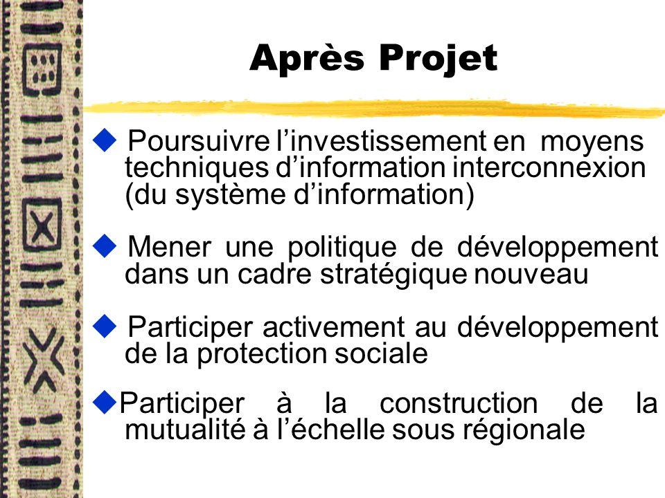Après Projet u Poursuivre linvestissement en moyens techniques dinformation interconnexion (du système dinformation) u Mener une politique de développ