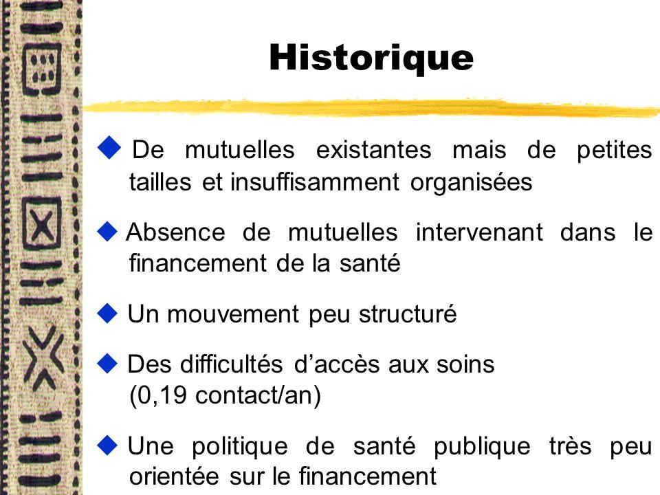 Historique u Élaboration dune nouvelle politique sectorielle de santé u Contacts étroits entre mutuelles Maliennes et Françaises u Demande de la MME pour une intervention de la FNMF u Saisine de la FNMF et la Coopération Française par le Gouvernement du Mali