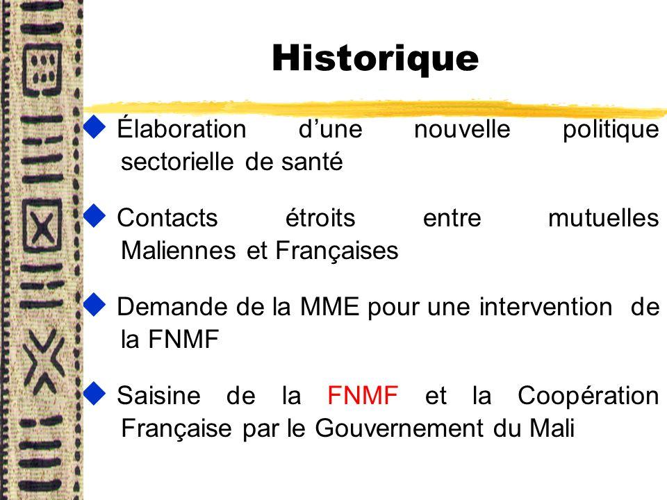 Historique u Élaboration dune nouvelle politique sectorielle de santé u Contacts étroits entre mutuelles Maliennes et Françaises u Demande de la MME p