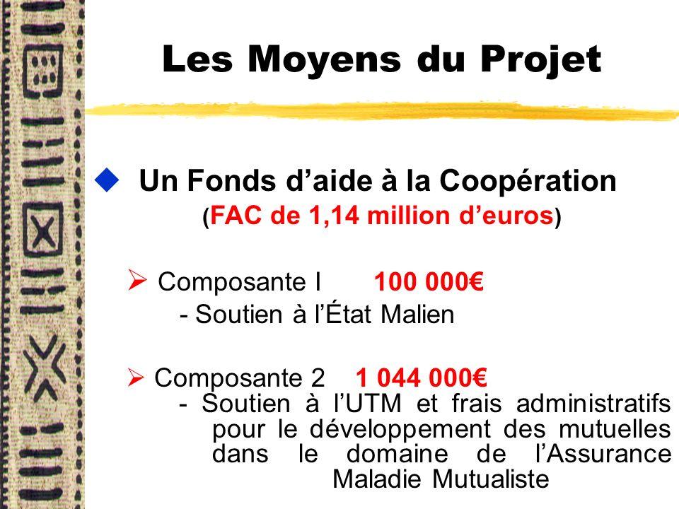 Les Moyens du Projet u Un Fonds daide à la Coopération ( FAC de 1,14 million deuros ) Ø Composante I 100 000 - Soutien à lÉtat Malien Ø Composante 2 1