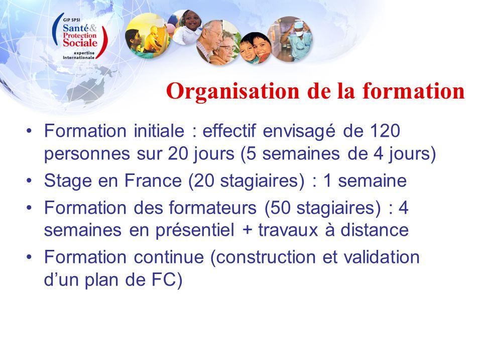 Organisation de la formation Formation initiale : effectif envisagé de 120 personnes sur 20 jours (5 semaines de 4 jours) Stage en France (20 stagiair