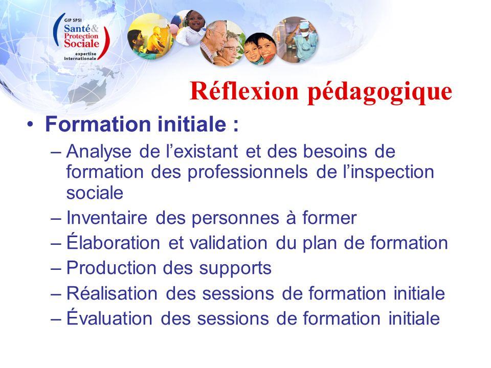 Réflexion pédagogique Formation initiale : –Analyse de lexistant et des besoins de formation des professionnels de linspection sociale –Inventaire des