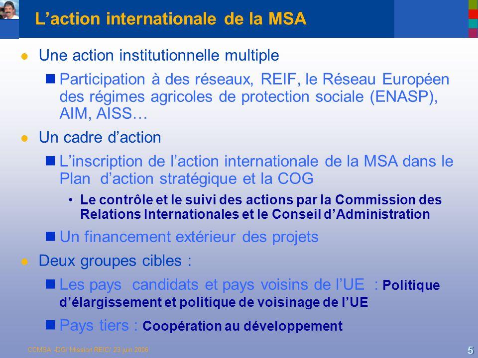 CCMSA -DG/ Mission REIC/ 23 juin 2006 6 Le développement de projets de la MSA - REIC Pays candidats et Pays voisins de lUE Politique délargissement et politique de voisinage de lUE Pays tiers Coopération au développement Union Européenne Fonds structurels : FSE, FEADER … Programmes CE : Leonardo, Equal, Leader+ … Animation du réseau et des experts : conseil, groupes de travail, fichier, communication, réunions régionales, club MSA, CERIS, Associations, Commission Européenne, Régions, partenaires français ( institutionnels et autres ) et européens Ministères, GIPSPSI, GIP inter ADECRI, Autres Régimes, OPA … Groupe de travail « Jumelages » BIT, BID, Ministères, OPA, FNMF, Groupe de travail « Afrique »