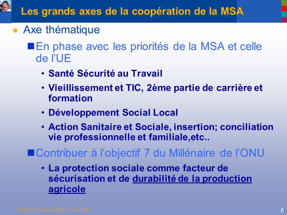 CCMSA -DG/ Mission REIC/ 23 juin 2006 8 Les grands axes de la coopération de la MSA l Axe thématique En phase avec les priorités de la MSA et celle de lUE Santé Sécurité au Travail Vieillissement et TIC, 2ème partie de carrière et formation Développement Social Local Action Sanitaire et Sociale, insertion; conciliation vie professionnelle et familiale,etc..