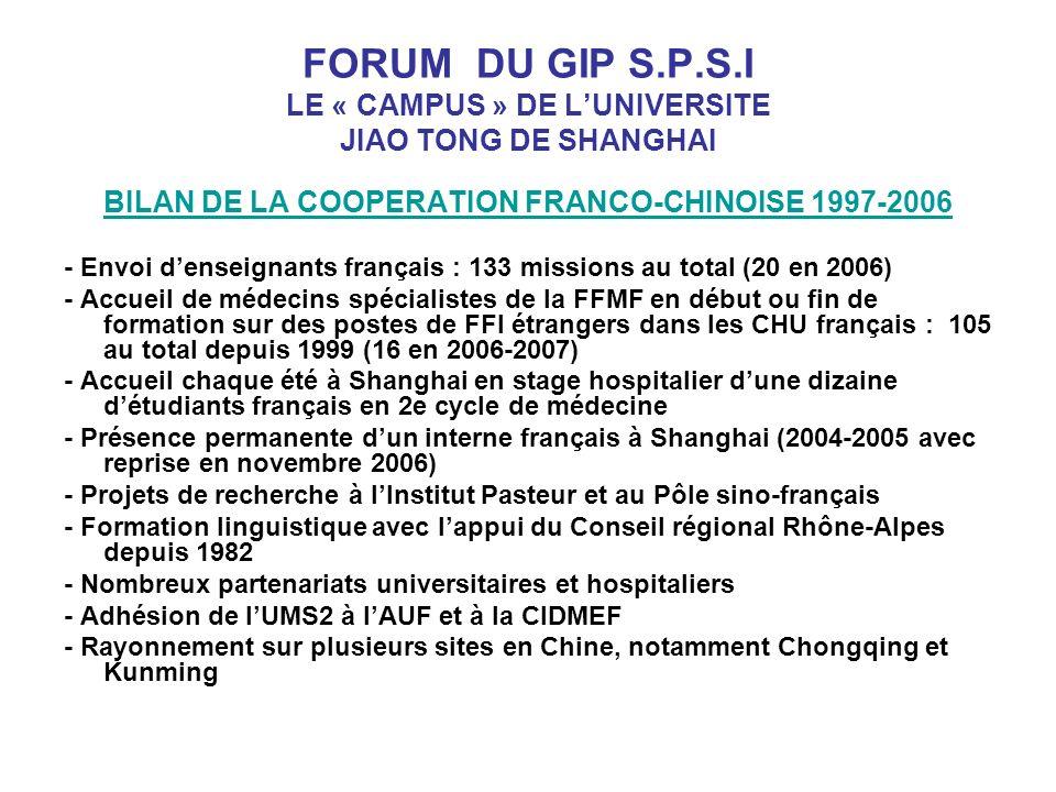 FORUM DU GIP S.P.S.I LE « CAMPUS » DE LUNIVERSITE JIAO TONG DE SHANGHAI BILAN DE LA COOPERATION FRANCO-CHINOISE 1997-2006 - Envoi denseignants français : 133 missions au total (20 en 2006) - Accueil de médecins spécialistes de la FFMF en début ou fin de formation sur des postes de FFI étrangers dans les CHU français : 105 au total depuis 1999 (16 en 2006-2007) - Accueil chaque été à Shanghai en stage hospitalier dune dizaine détudiants français en 2e cycle de médecine - Présence permanente dun interne français à Shanghai (2004-2005 avec reprise en novembre 2006) - Projets de recherche à lInstitut Pasteur et au Pôle sino-français - Formation linguistique avec lappui du Conseil régional Rhône-Alpes depuis 1982 - Nombreux partenariats universitaires et hospitaliers - Adhésion de lUMS2 à lAUF et à la CIDMEF - Rayonnement sur plusieurs sites en Chine, notamment Chongqing et Kunming