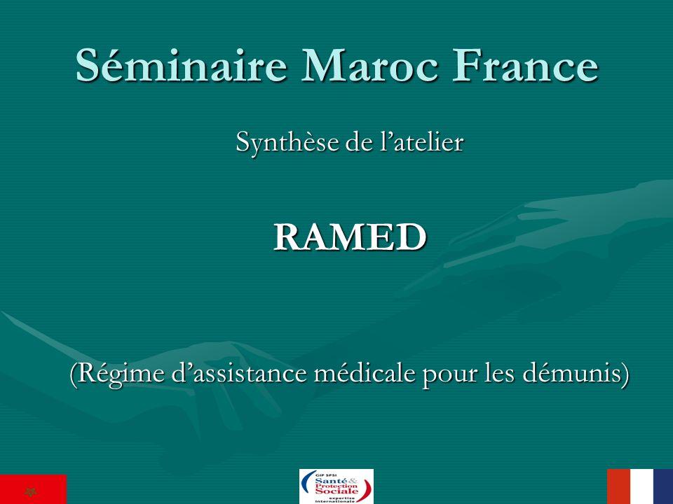 Séminaire Maroc France Synthèse de latelier RAMED (Régime dassistance médicale pour les démunis)