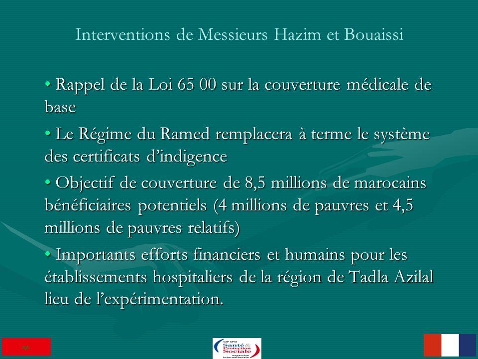 Interventions de Messieurs Hazim et Bouaissi Rappel de la Loi 65 00 sur la couverture médicale de base Rappel de la Loi 65 00 sur la couverture médicale de base Le Régime du Ramed remplacera à terme le système des certificats dindigence Le Régime du Ramed remplacera à terme le système des certificats dindigence Objectif de couverture de 8,5 millions de marocains bénéficiaires potentiels (4 millions de pauvres et 4,5 millions de pauvres relatifs) Objectif de couverture de 8,5 millions de marocains bénéficiaires potentiels (4 millions de pauvres et 4,5 millions de pauvres relatifs) Importants efforts financiers et humains pour les établissements hospitaliers de la région de Tadla Azilal lieu de lexpérimentation.