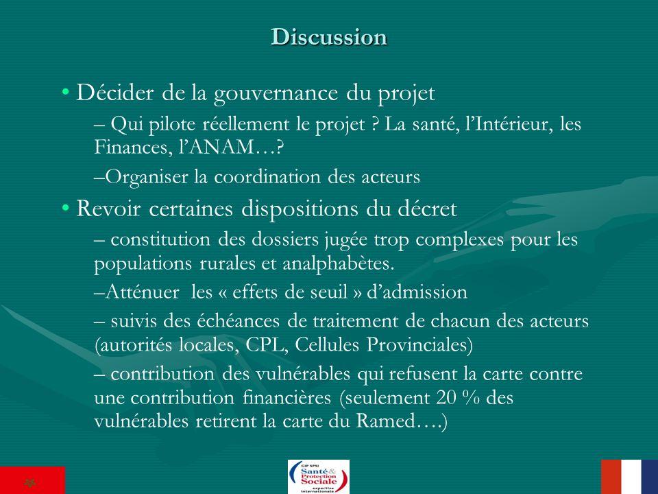 Discussion Décider de la gouvernance du projet – – Qui pilote réellement le projet .