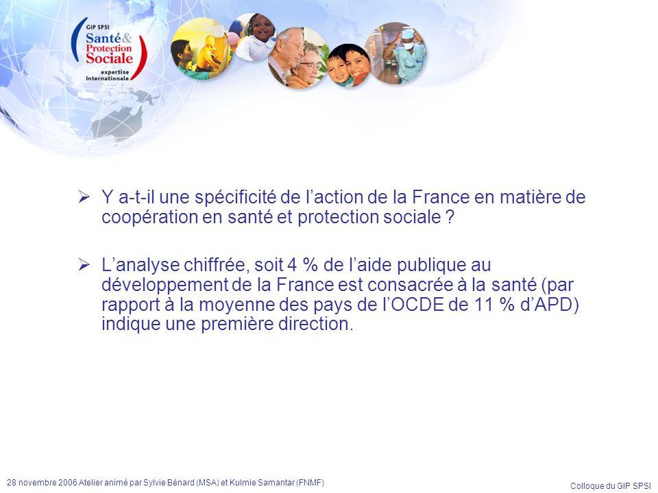 Colloque du GIP SPSI 28 novembre 2006 Atelier animé par Sylvie Bénard (MSA) et Kulmie Samantar (FNMF) Y a-t-il une spécificité de laction de la France