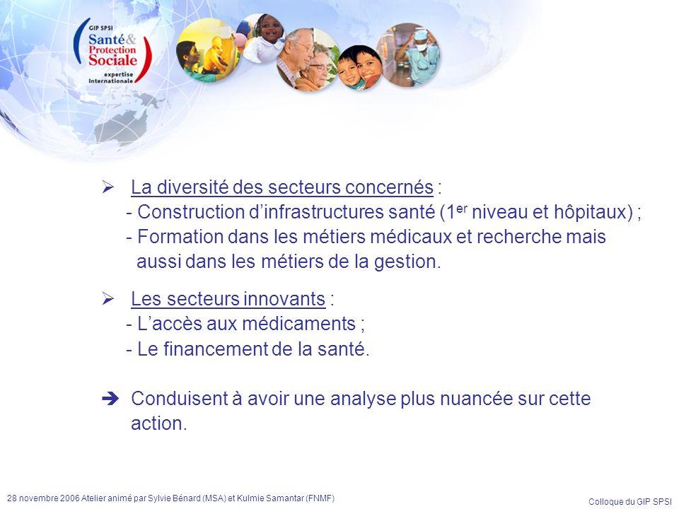 Colloque du GIP SPSI 28 novembre 2006 Atelier animé par Sylvie Bénard (MSA) et Kulmie Samantar (FNMF) La diversité des secteurs concernés : - Construc