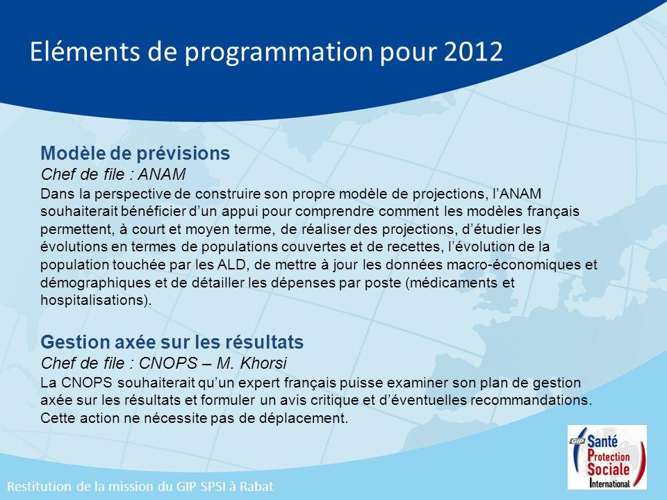 Eléments de programmation pour 2012 Modèle de prévisions Chef de file : ANAM Dans la perspective de construire son propre modèle de projections, lANAM