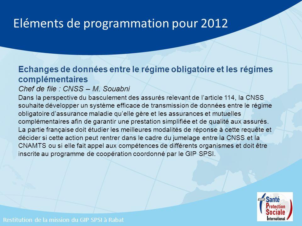Eléments de programmation pour 2012 Echanges de données entre le régime obligatoire et les régimes complémentaires Chef de file : CNSS – M. Souabni Da