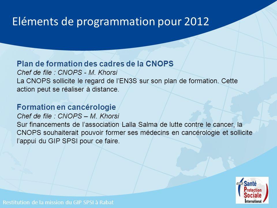 Eléments de programmation pour 2012 Plan de formation des cadres de la CNOPS Chef de file : CNOPS - M. Khorsi La CNOPS sollicite le regard de lEN3S su