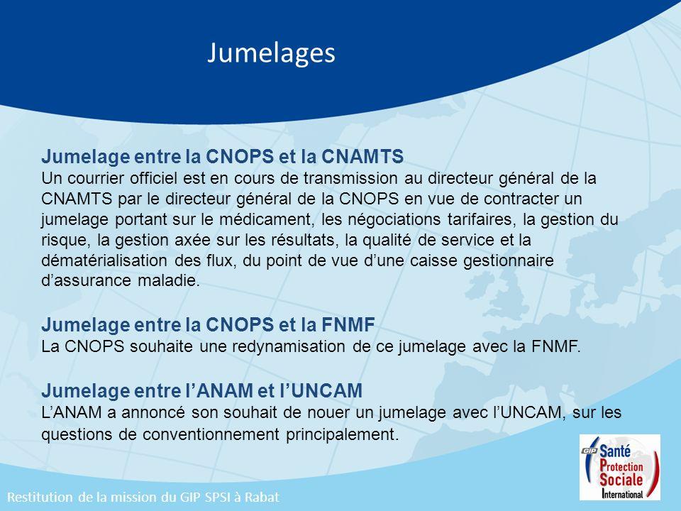 Jumelages Jumelage entre la CNOPS et la CNAMTS Un courrier officiel est en cours de transmission au directeur général de la CNAMTS par le directeur gé