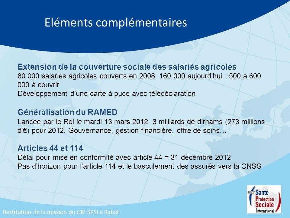 Eléments complémentaires Extension de la couverture sociale des salariés agricoles 80 000 salariés agricoles couverts en 2008, 160 000 aujourdhui ; 50