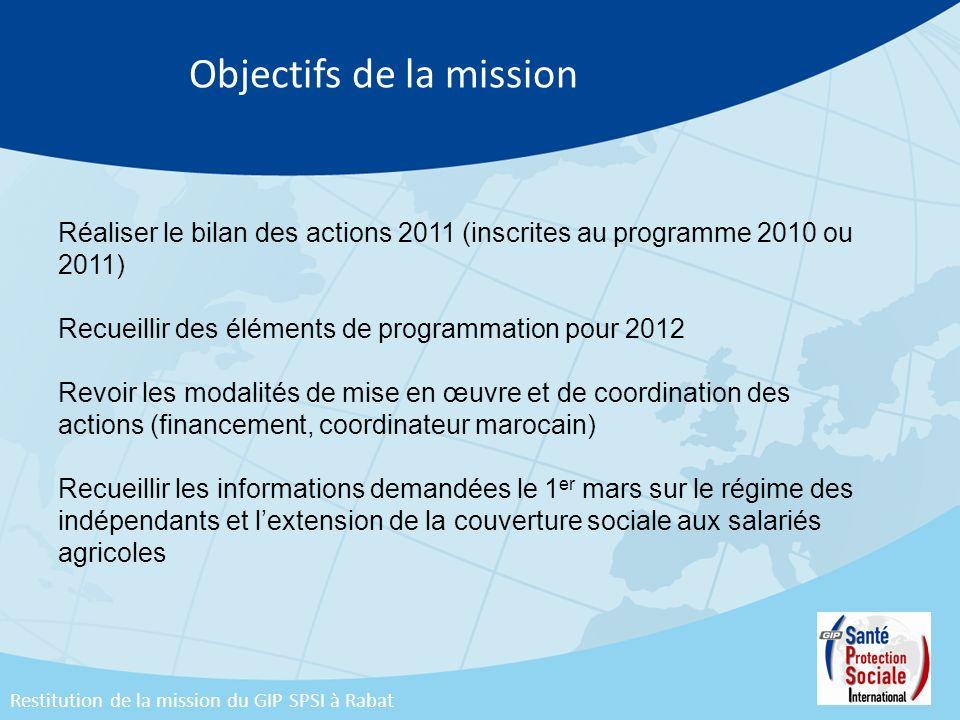 Objectifs de la mission Réaliser le bilan des actions 2011 (inscrites au programme 2010 ou 2011) Recueillir des éléments de programmation pour 2012 Re