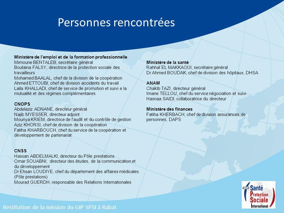 Personnes rencontrées Restitution de la mission du GIP SPSI à Rabat Ministère de lemploi et de la formation professionnelle Mimoune BENTALEB, secrétai
