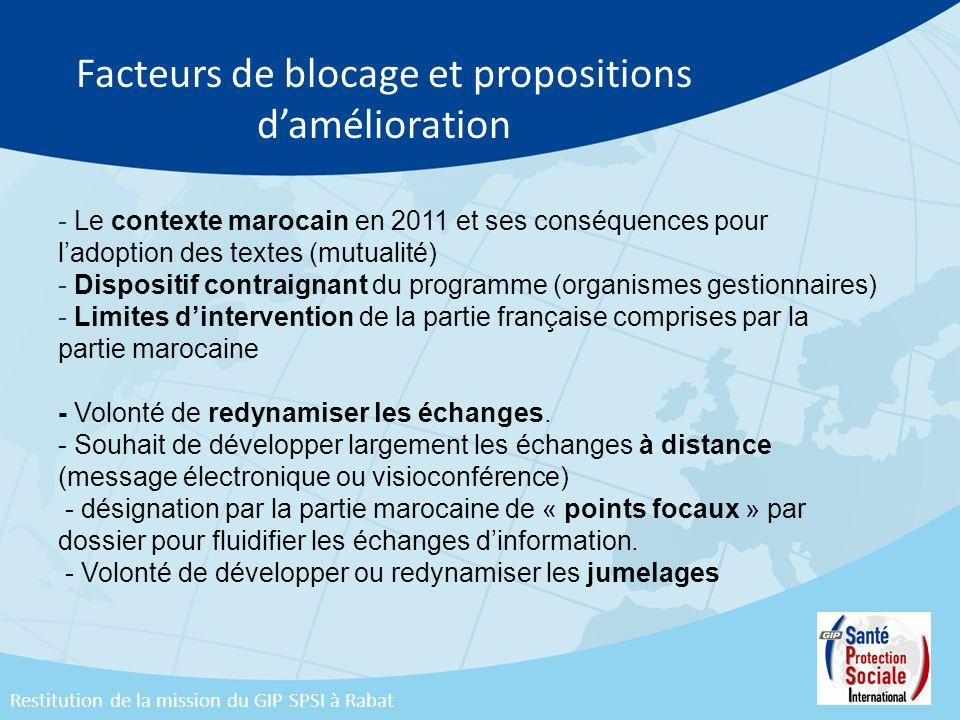 Facteurs de blocage et propositions damélioration - Le contexte marocain en 2011 et ses conséquences pour ladoption des textes (mutualité) - Dispositi