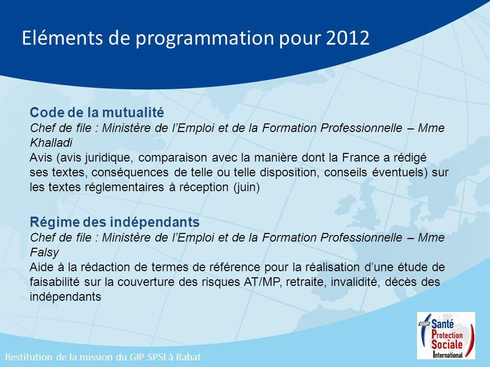 Eléments de programmation pour 2012 Code de la mutualité Chef de file : Ministère de lEmploi et de la Formation Professionnelle – Mme Khalladi Avis (a