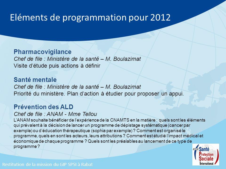 Eléments de programmation pour 2012 Pharmacovigilance Chef de file : Ministère de la santé – M. Boulazimat Visite détude puis actions à définir Restit
