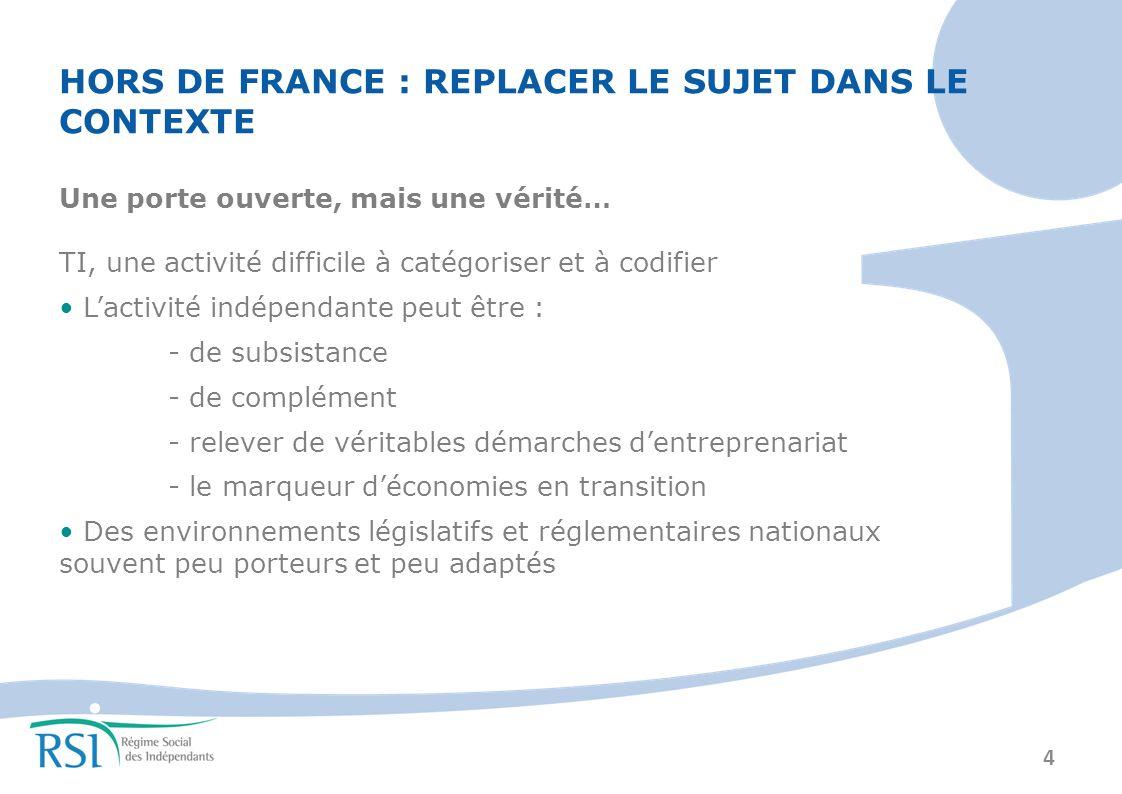 15 I – Éléments de contexte II – Focus sur les prestations en France III – Bilan et appréciation IV – « Auto-entrepreneurs » dailleurs .
