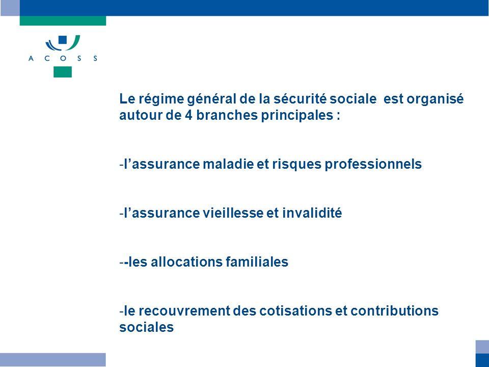 Le régime général de la sécurité sociale est organisé autour de 4 branches principales : -lassurance maladie et risques professionnels -lassurance vie