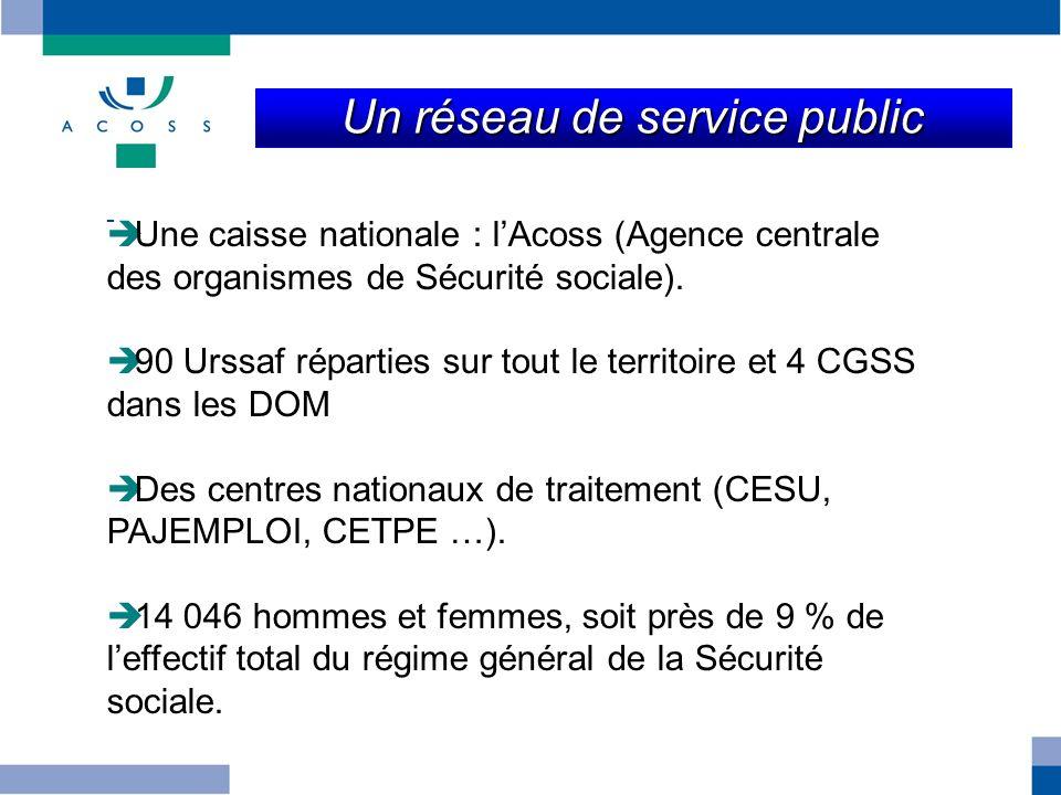 - Un réseau de service public è Une caisse nationale : lAcoss (Agence centrale des organismes de Sécurité sociale). è 90 Urssaf réparties sur tout le