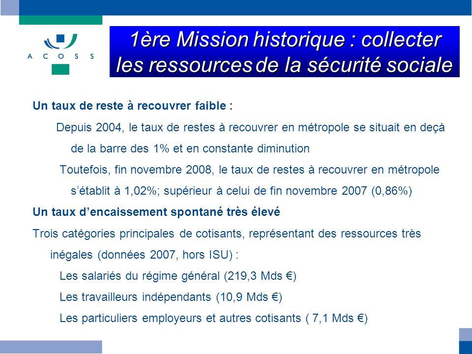 8 Des encaissements majoritairement affectés au régime général : 297,1 Mds en 2007 –Maladie –Accidents du Travail –Famille –Vieillesse –>>> Plus de 400 attributaires (CPAM, CRAM, CAF, etc.) Progression du recouvrement pour le compte de tiers : 34,1 Mds en 2007 leur sont attribués –FSV –CADES –AOT –CNSA –… – >>> et le RSI depuis le 1/1/2008 REGIME GENERAL Répartition des encaissements par attributaires FS V CADES AOT CNSA 2ème Mission historique : répartir les ressources entre les attributaires