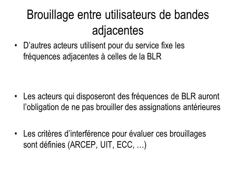 Brouillage entre utilisateurs de bandes adjacentes Dautres acteurs utilisent pour du service fixe les fréquences adjacentes à celles de la BLR Les act