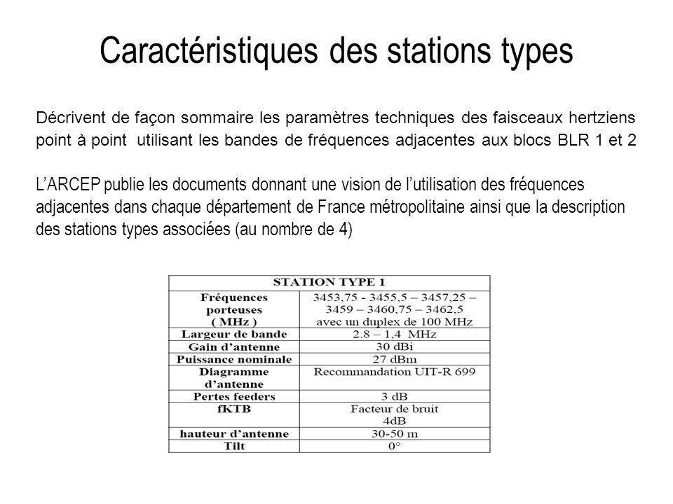 Caractéristiques des stations types Décrivent de façon sommaire les paramètres techniques des faisceaux hertziens point à point utilisant les bandes d