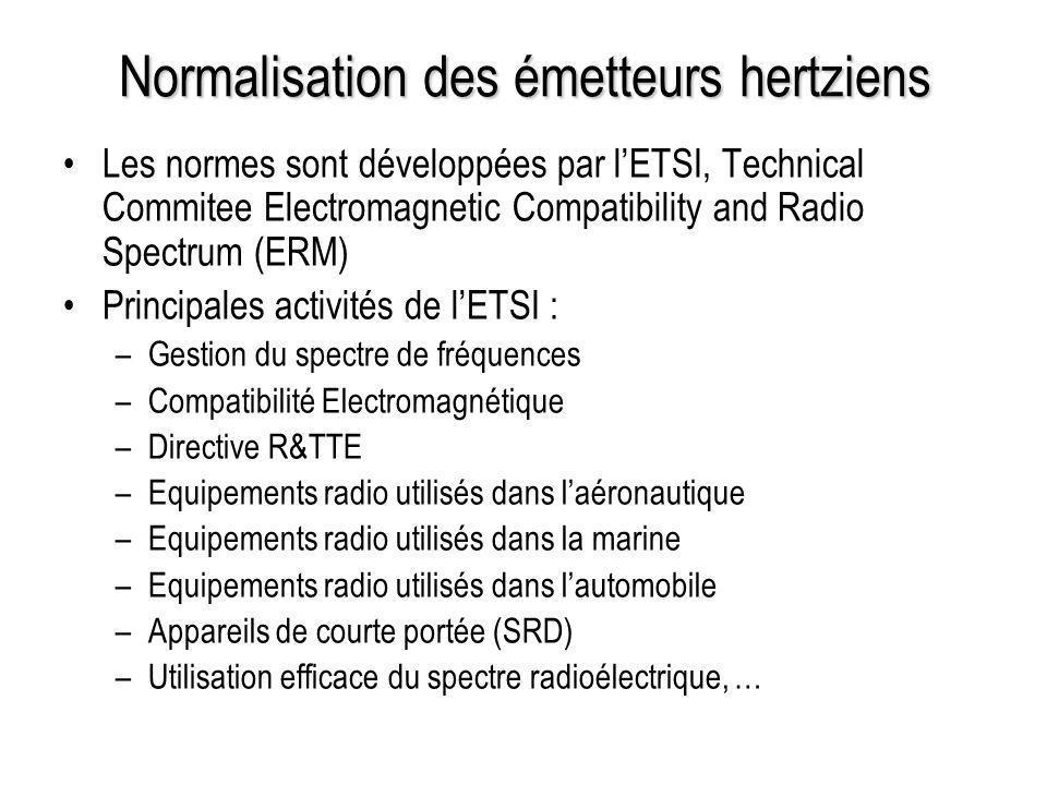 Normalisation des émetteurs hertziens Les normes sont développées par lETSI, Technical Commitee Electromagnetic Compatibility and Radio Spectrum (ERM)