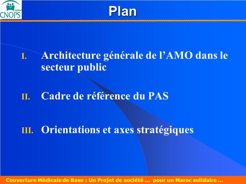Un Projet de société pour un Maroc solidaire 26 mars 2007 Couverture Médicale de Base : Un Projet de société... pour un Maroc solidaire … I. Architect