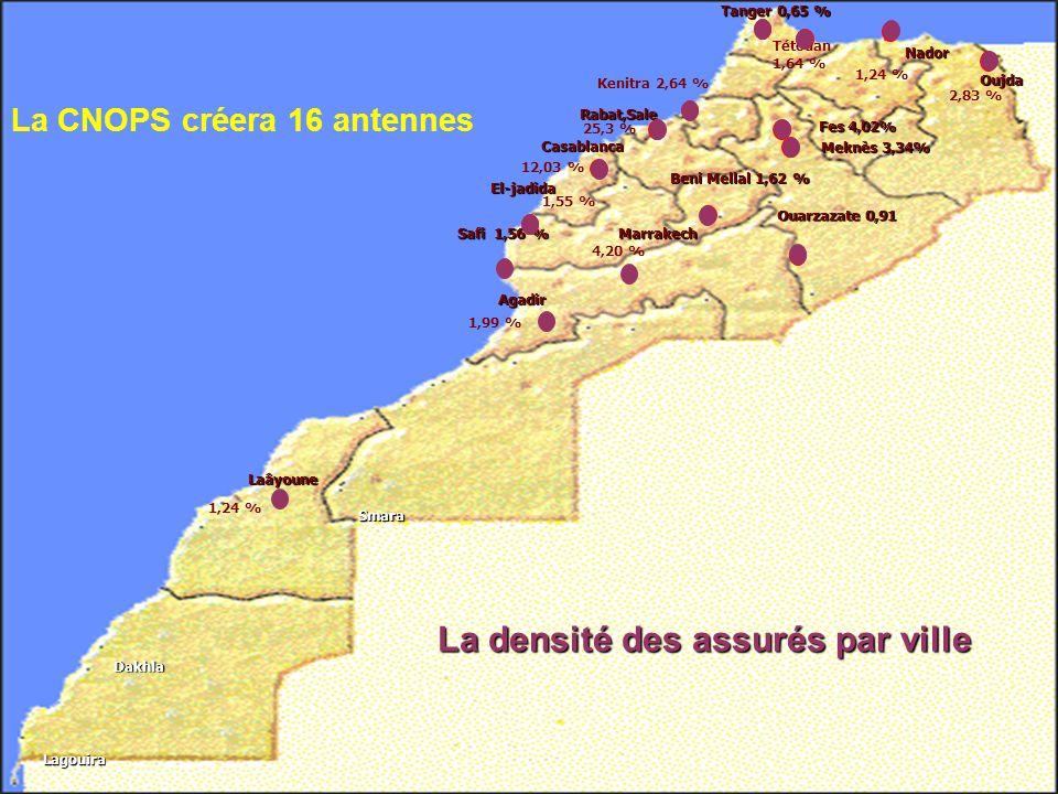 Un Projet de société pour un Maroc solidaire 26 mars 2007 Couverture Médicale de Base : Un Projet de société... pour un Maroc solidaire … CNOPS ET MUT