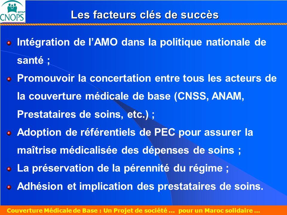 Un Projet de société pour un Maroc solidaire 26 mars 2007 Couverture Médicale de Base : Un Projet de société... pour un Maroc solidaire … Les facteurs