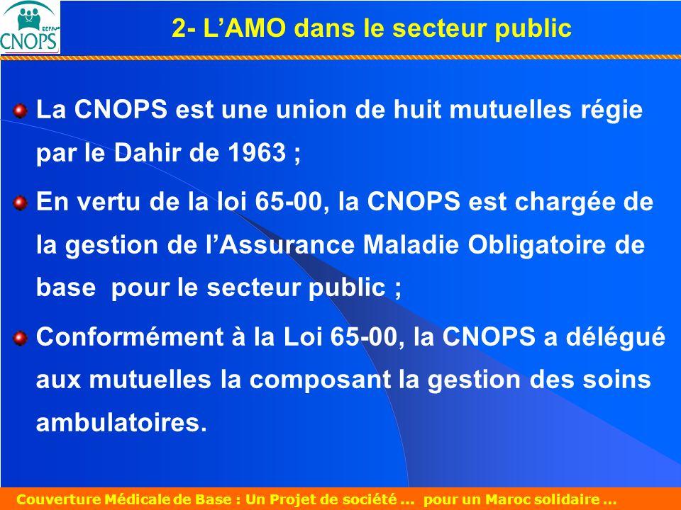 Un Projet de société pour un Maroc solidaire 26 mars 2007 Couverture Médicale de Base : Un Projet de société... pour un Maroc solidaire … La CNOPS est