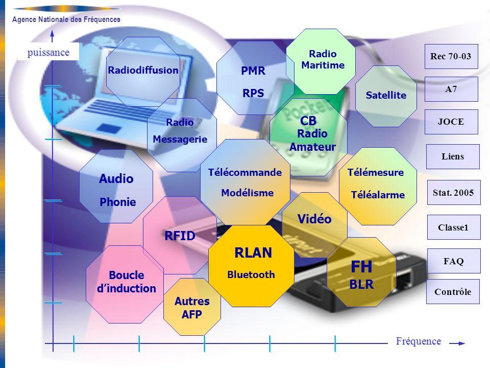 Agence Nationale des Fréquences Tableau comparatif USA/FR/UE bande 5GHz Comparative Frequency Table Channel carrierUSA (FCC) Europe (ECC Decisions) EIRP (Max mean) France (ARCEP) EIRP (Max mean) 518040mW200mW 520040mW200mW 522040mW200mW 524040mW200mW+DFS/TPC 5260200mW200mW+DFS/TPC 5280200mW200mW+DFS/TPC 5300200mW200mW+DFS/TPC 5320200mW200mW+DFS/TPC 5500--1W 5520--1W 5540--1W 5560--1W 5580--1W 5600--1W 5620--1W 5640--1W 5660--1W 5680--1W 5700--1W 5745800mWSRD 25mW EIRP 5765800mWSRD 25mW EIRP 5785800mWSRD 25mW EIRP 5805800mWSRD 25mW EIRP