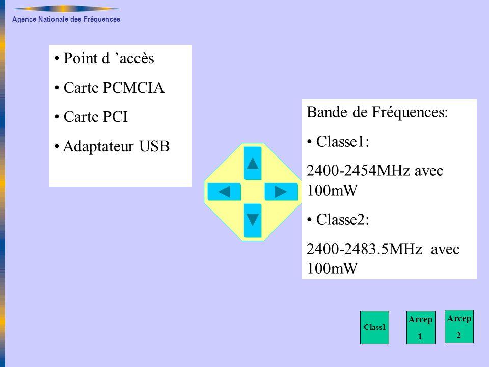 Agence Nationale des Fréquences Point d accès Carte PCMCIA Carte PCI Adaptateur USB Class1 Arcep 2 Bande de Fréquences: Classe1: 2400-2454MHz avec 100mW Classe2: 2400-2483.5MHz avec 100mW Arcep 1