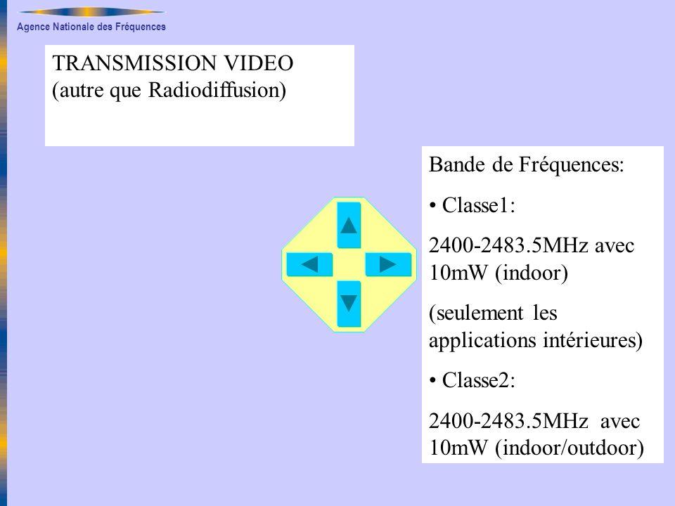 Agence Nationale des Fréquences TRANSMISSION VIDEO (autre que Radiodiffusion) Bande de Fréquences: Classe1: 2400-2483.5MHz avec 10mW (indoor) (seulement les applications intérieures) Classe2: 2400-2483.5MHz avec 10mW (indoor/outdoor)