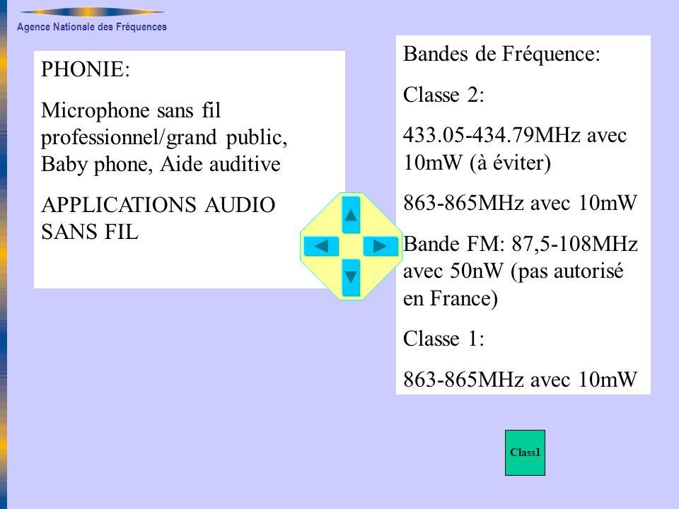 Agence Nationale des Fréquences PHONIE: Microphone sans fil professionnel/grand public, Baby phone, Aide auditive APPLICATIONS AUDIO SANS FIL Bandes de Fréquence: Classe 2: 433.05-434.79MHz avec 10mW (à éviter) 863-865MHz avec 10mW Bande FM: 87,5-108MHz avec 50nW (pas autorisé en France) Classe 1: 863-865MHz avec 10mW Class1