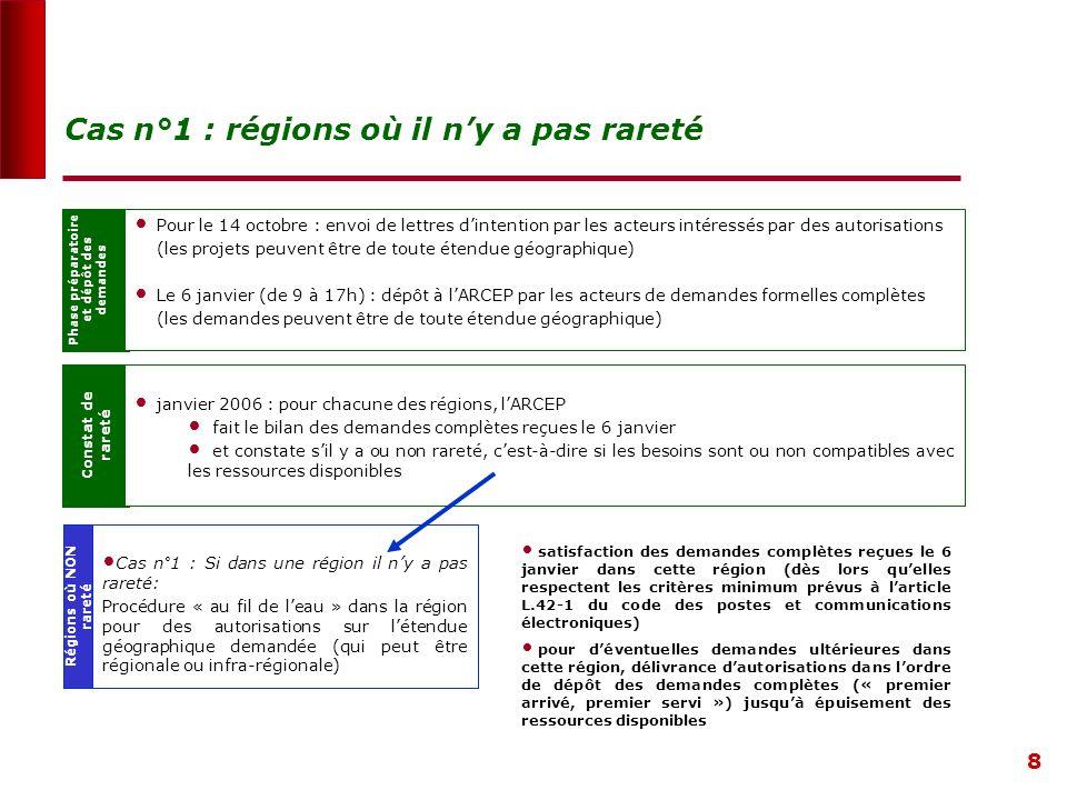 8 Phase préparatoire et dépôt des demandes Pour le 14 octobre : envoi de lettres dintention par les acteurs intéressés par des autorisations (les projets peuvent être de toute étendue géographique) Le 6 janvier (de 9 à 17h) : dépôt à lARCEP par les acteurs de demandes formelles complètes (les demandes peuvent être de toute étendue géographique) Cas n°1 : régions où il ny a pas rareté Constat de rareté janvier 2006 : pour chacune des régions, lARCEP fait le bilan des demandes complètes reçues le 6 janvier et constate sil y a ou non rareté, cest-à-dire si les besoins sont ou non compatibles avec les ressources disponibles satisfaction des demandes complètes reçues le 6 janvier dans cette région (dès lors quelles respectent les critères minimum prévus à larticle L.42-1 du code des postes et communications électroniques) pour déventuelles demandes ultérieures dans cette région, délivrance dautorisations dans lordre de dépôt des demandes complètes (« premier arrivé, premier servi ») jusquà épuisement des ressources disponibles Régions où NON rareté Cas n°1 : Si dans une région il ny a pas rareté: Procédure « au fil de leau » dans la région pour des autorisations sur létendue géographique demandée (qui peut être régionale ou infra-régionale)