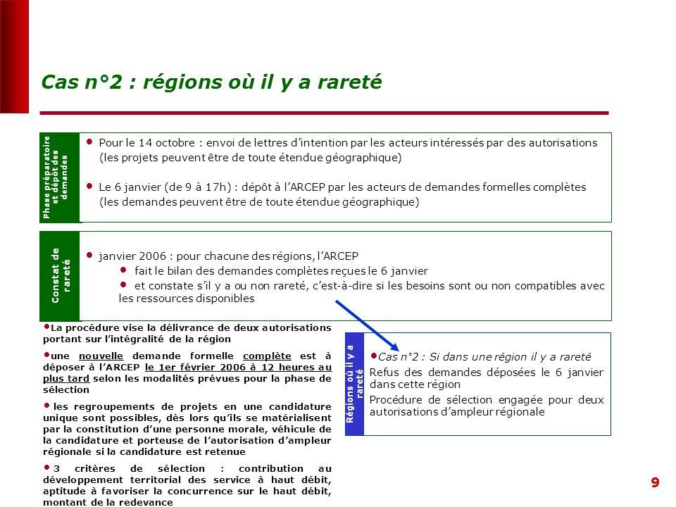 9 Phase préparatoire et dépôt des demandes Pour le 14 octobre : envoi de lettres dintention par les acteurs intéressés par des autorisations (les projets peuvent être de toute étendue géographique) Le 6 janvier (de 9 à 17h) : dépôt à lARCEP par les acteurs de demandes formelles complètes (les demandes peuvent être de toute étendue géographique) Cas n°2 : régions où il y a rareté Constat de rareté janvier 2006 : pour chacune des régions, lARCEP fait le bilan des demandes complètes reçues le 6 janvier et constate sil y a ou non rareté, cest-à-dire si les besoins sont ou non compatibles avec les ressources disponibles La procédure vise la délivrance de deux autorisations portant sur lintégralité de la région une nouvelle demande formelle complète est à déposer à lARCEP le 1er février 2006 à 12 heures au plus tard selon les modalités prévues pour la phase de sélection les regroupements de projets en une candidature unique sont possibles, dès lors quils se matérialisent par la constitution dune personne morale, véhicule de la candidature et porteuse de lautorisation dampleur régionale si la candidature est retenue 3 critères de sélection : contribution au développement territorial des service à haut débit, aptitude à favoriser la concurrence sur le haut débit, montant de la redevance Régions où il y a rareté Cas n°2 : Si dans une région il y a rareté Refus des demandes déposées le 6 janvier dans cette région Procédure de sélection engagée pour deux autorisations dampleur régionale