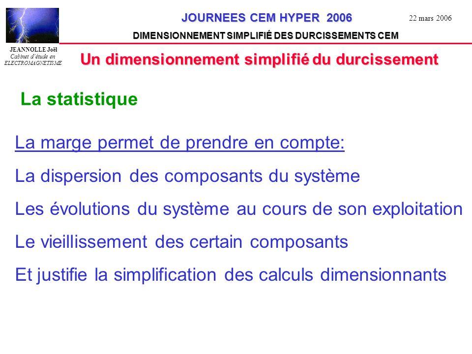 JEANNOLLE Joël Cabinet détude en ELECTROMAGNETISME JOURNEES CEM HYPER 2006 JOURNEES CEM HYPER 2006 DIMENSIONNEMENT SIMPLIFIÉ DES DURCISSEMENTS CEM 22 mars 2006 les fonctions logarithmiques Un dimensionnement simplifié du durcissement 4 types de fonctions sont utilisées pour lanalyse en CEM La proportionnalité Z = L LinversionZ= 1/C proportionnalité au carré E= KIAF² Inversion au carréSin²x/x² Sur une échelle logarithmique nous obtenons Pente +1 Pente +2 Pente -1 Pente -2 Constante Fréquence Amplitude