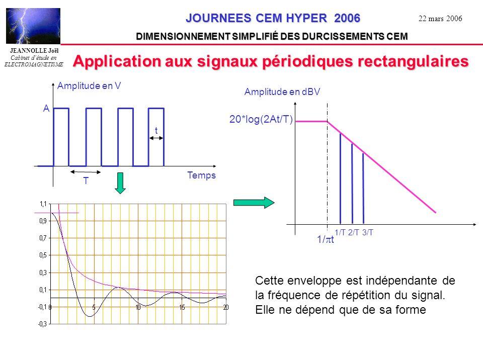 JEANNOLLE Joël Cabinet détude en ELECTROMAGNETISME JOURNEES CEM HYPER 2006 JOURNEES CEM HYPER 2006 DIMENSIONNEMENT SIMPLIFIÉ DES DURCISSEMENTS CEM 22 mars 2006 Application aux signaux périodiques numériques Amplitude en V Temps A Les signaux numériques se caractérisent par un front de montée de durée tm Amplitude en dBV 1/ t 20*log(2At/T) 1/T 2/T 3/T Amplitude en V A Temps 1/ tm Pente en 1/t Pente en 1/t² Temps