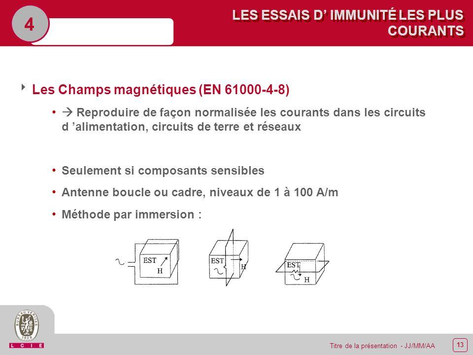 13 Titre de la présentation - JJ/MM/AA LES ESSAIS D IMMUNITÉ LES PLUS COURANTS Les Champs magnétiques (EN 61000-4-8) Reproduire de façon normalisée le