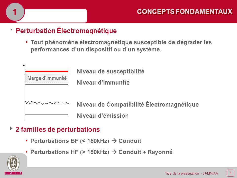 3 Titre de la présentation - JJ/MM/AA CONCEPTS FONDAMENTAUX 1 Perturbation Électromagnétique Tout phénomène électromagnétique susceptible de dégrader